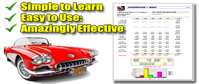 Simple to Learn and Amazing Efective Car Maintenance Software